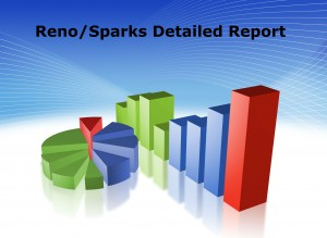reno sparks real estate market stats