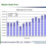 reno median sales price for sellers