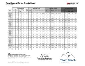 Market Trends Report